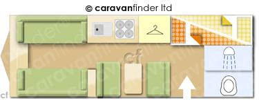 CaravanLayout