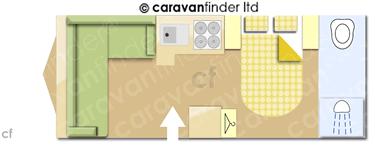 Caravan Layout